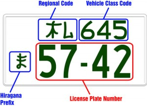 """plate-layout Japan license plates"""