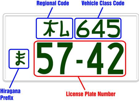JDM Licence Plate | Import Era